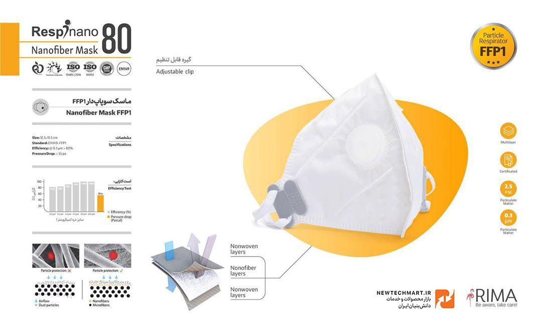 ماسک تنفسی نانویی N80 سوپاپدار رسپینانو – FFP1