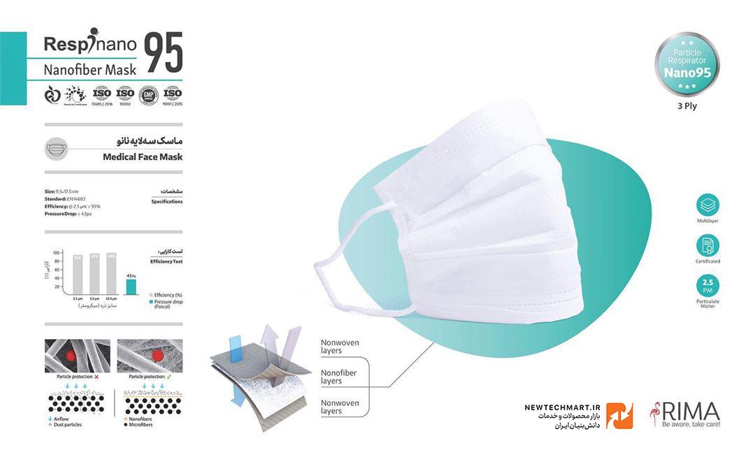 ماسک نانویی سهلایه N95 رسپینانو – مدل جراحی (۳ عددی)