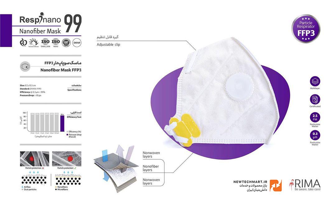 ماسک تنفسی نانویی N99 سوپاپدار رسپینانو – FFP3